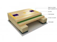 为什么说体育馆安装运动木地板是环保的最佳选择?